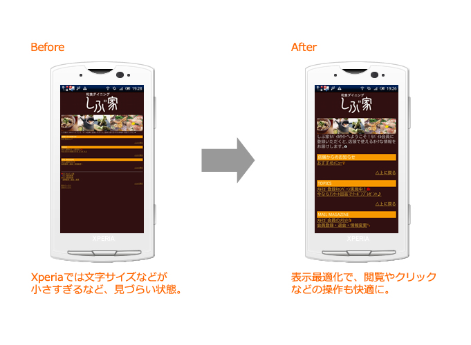 Before⇒After